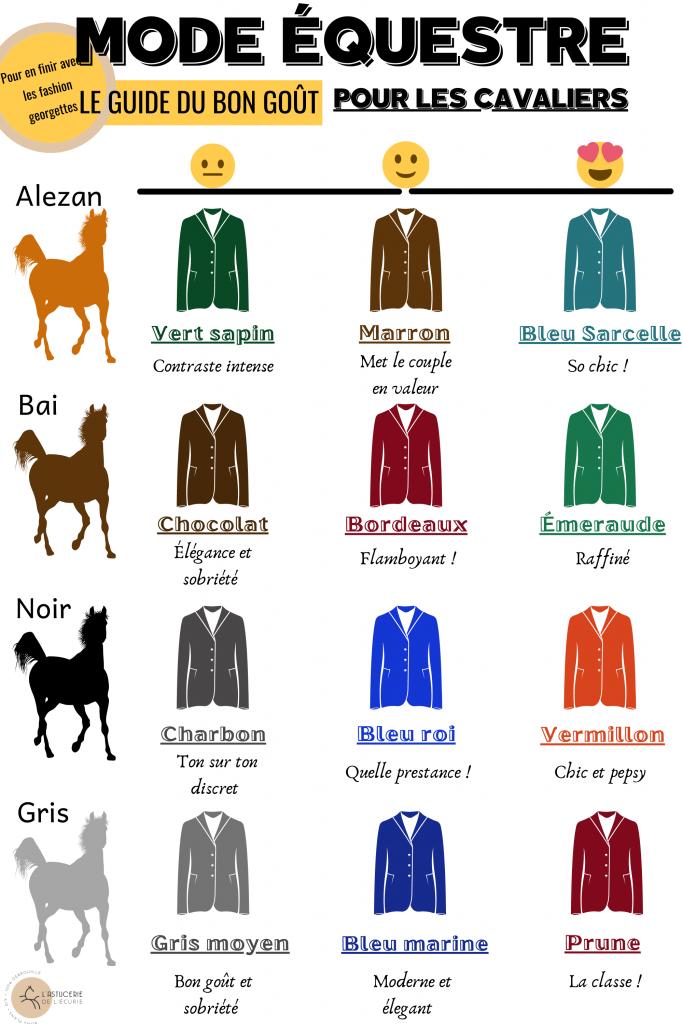 comment assortir les couleurs de sa veste et de son cheval pour le mettre en valeur, mode et robe du cheval