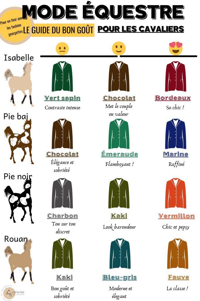 Mode équestre, comment associer les couleurs sur des chevaux rouans pie ou isabelle